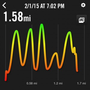 February 1, 2015 Pace